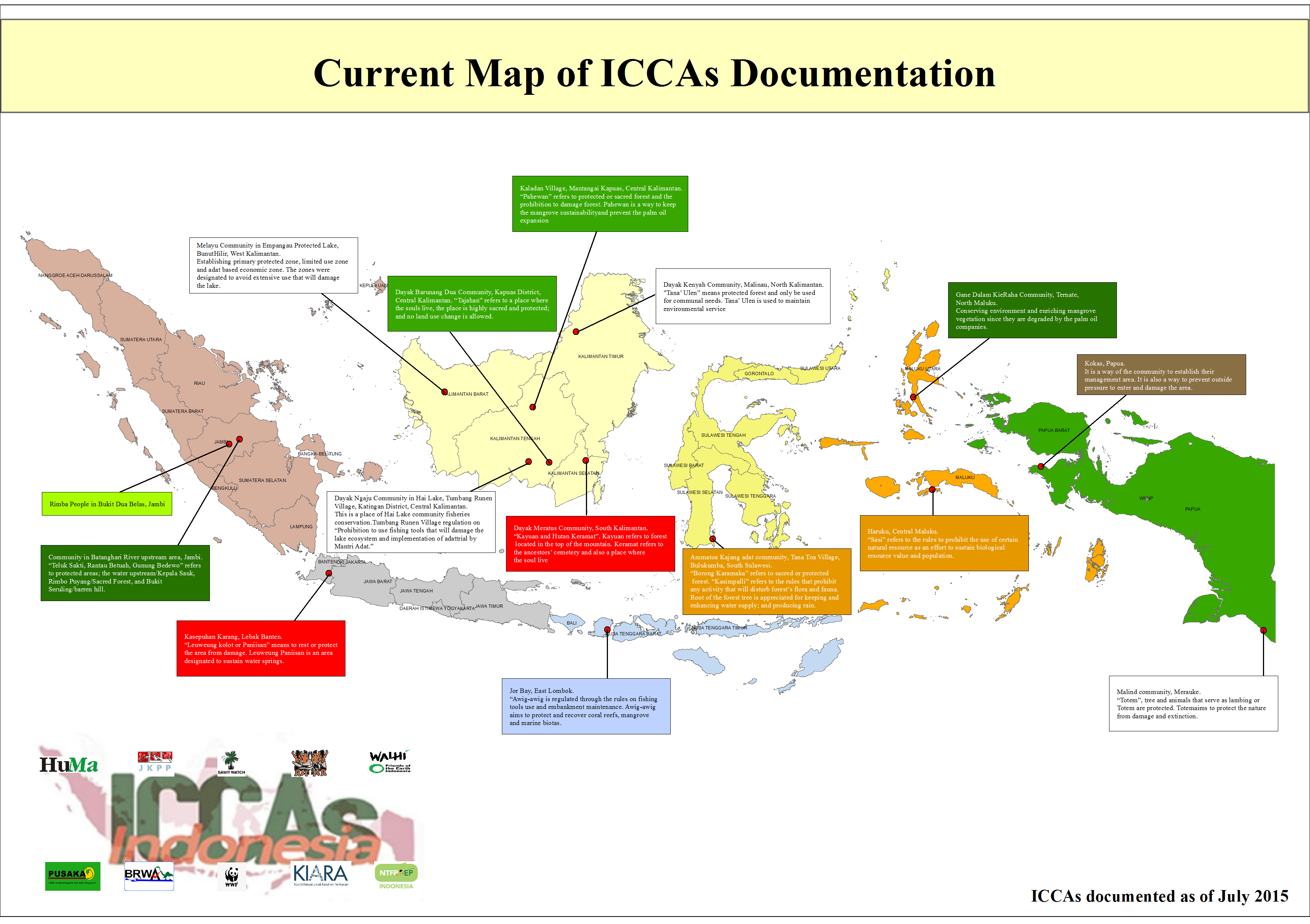 Advances towards the recognition  of ICCAs in Indonesia