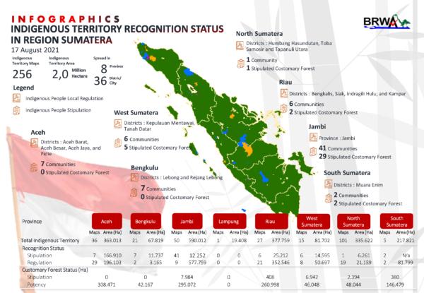 Badan Registrasi Wilayah Adat
